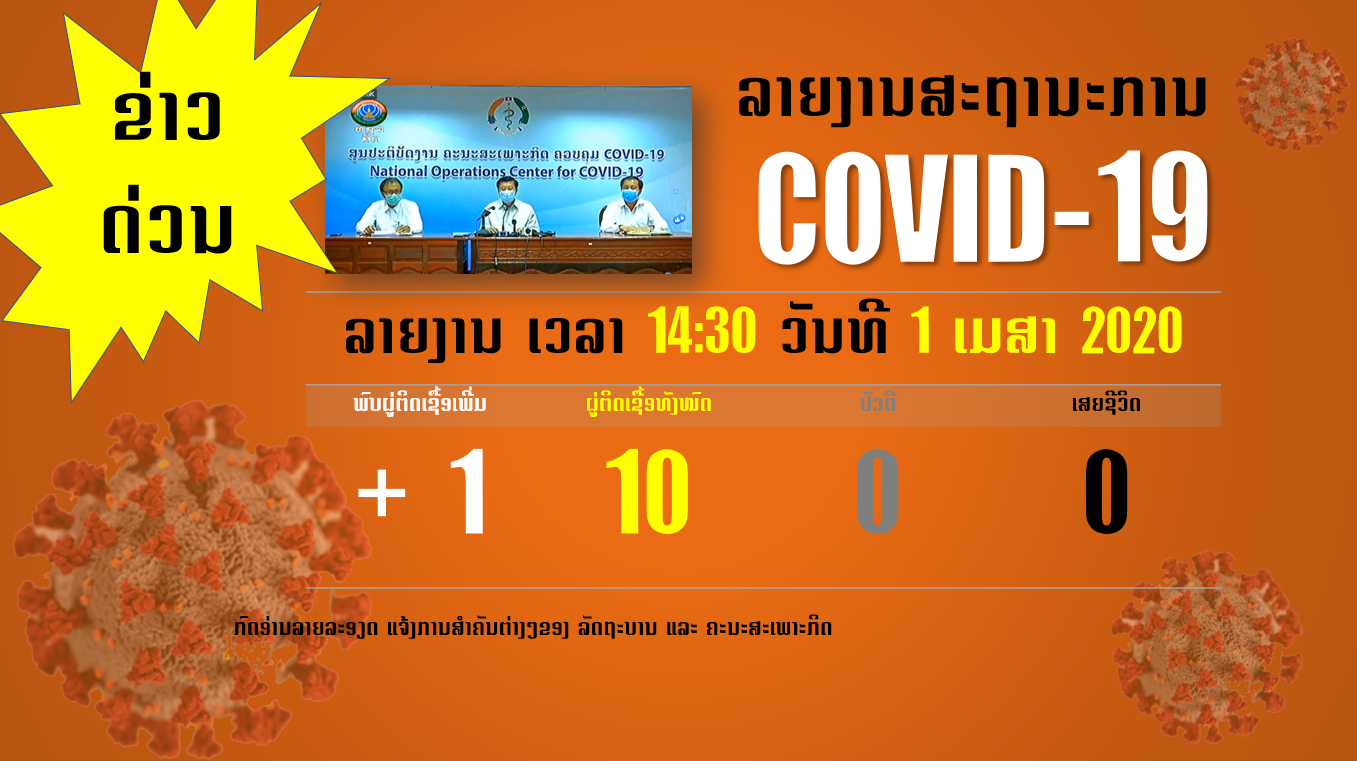 ກະຊວງສາທາລະນະສຸກ ສປປ.ລາວ ໄດ້ບັນທຶກກໍລະນີທີ 10 ຖືກຕິດເຊື້ອໄວຣັດ Covid-19