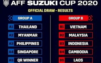 AFF Suzuki Cup 2020: ຫວຽດນາມ ພົບກັບມາເລເຊຍ, ອິນໂດເນເຊຍ, ກຳປູເຈຍ ແລະ ລາວ